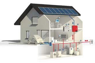 Grid-connected photovoltaic systems